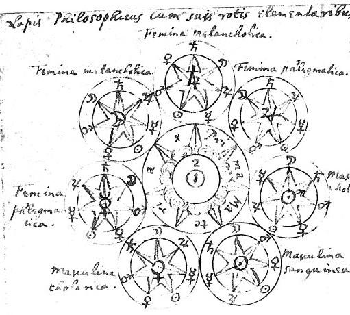 Newtonovi alkemični zapiski o kamnu modrosti